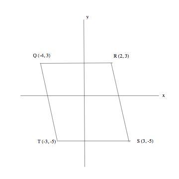 Coordinate Geometry Hard