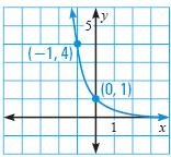 Exponential Decay And The Number