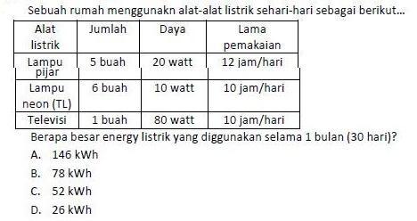 Soal Un Ipa Smp 2011 Proprofs Quiz