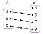 Pertemuan 1 proprofs quiz relasi dari himpunan a ke himpunan b pada diagram panah di bawah adalah ccuart Images