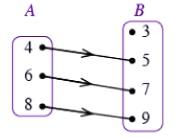 Pertemuan 1 proprofs quiz relasi dari himpunan a ke himpunan b pada diagram panah di bawah adalah ccuart Gallery