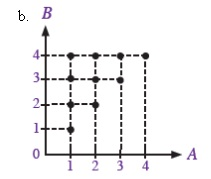Pertemuan 1 proprofs quiz b ccuart Image collections