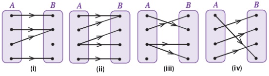 Pertemuan 1 proprofs quiz perhatikan diagram diagram panah berikut yang bukan merupakan fungsi adalah ccuart Choice Image