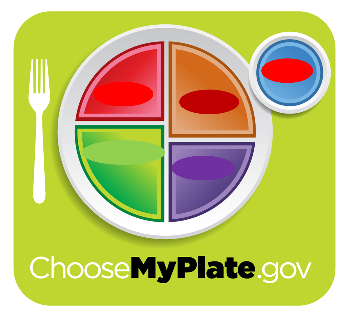 choose my plate knowledge quiz proprofs quiz what food group is supposed to be in the blue section
