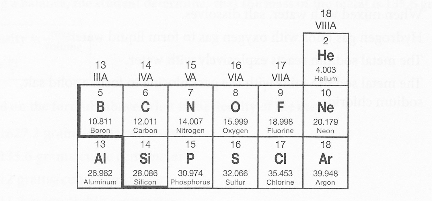 4th 6 weeks final study guide proprofs quiz the diagram below shows a section of columns 13 18 of the periodic table which of these elements has the greatest atomic mass urtaz Images