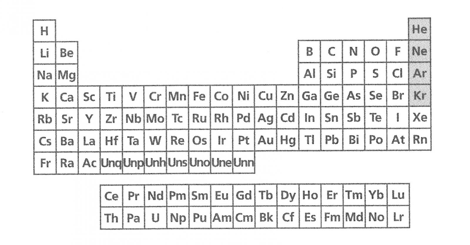4th 6 weeks final read aloud proprofs quiz in the periodic table shown below some elements are shaded based on its position in the periodic table which element is the heaviest gamestrikefo Images