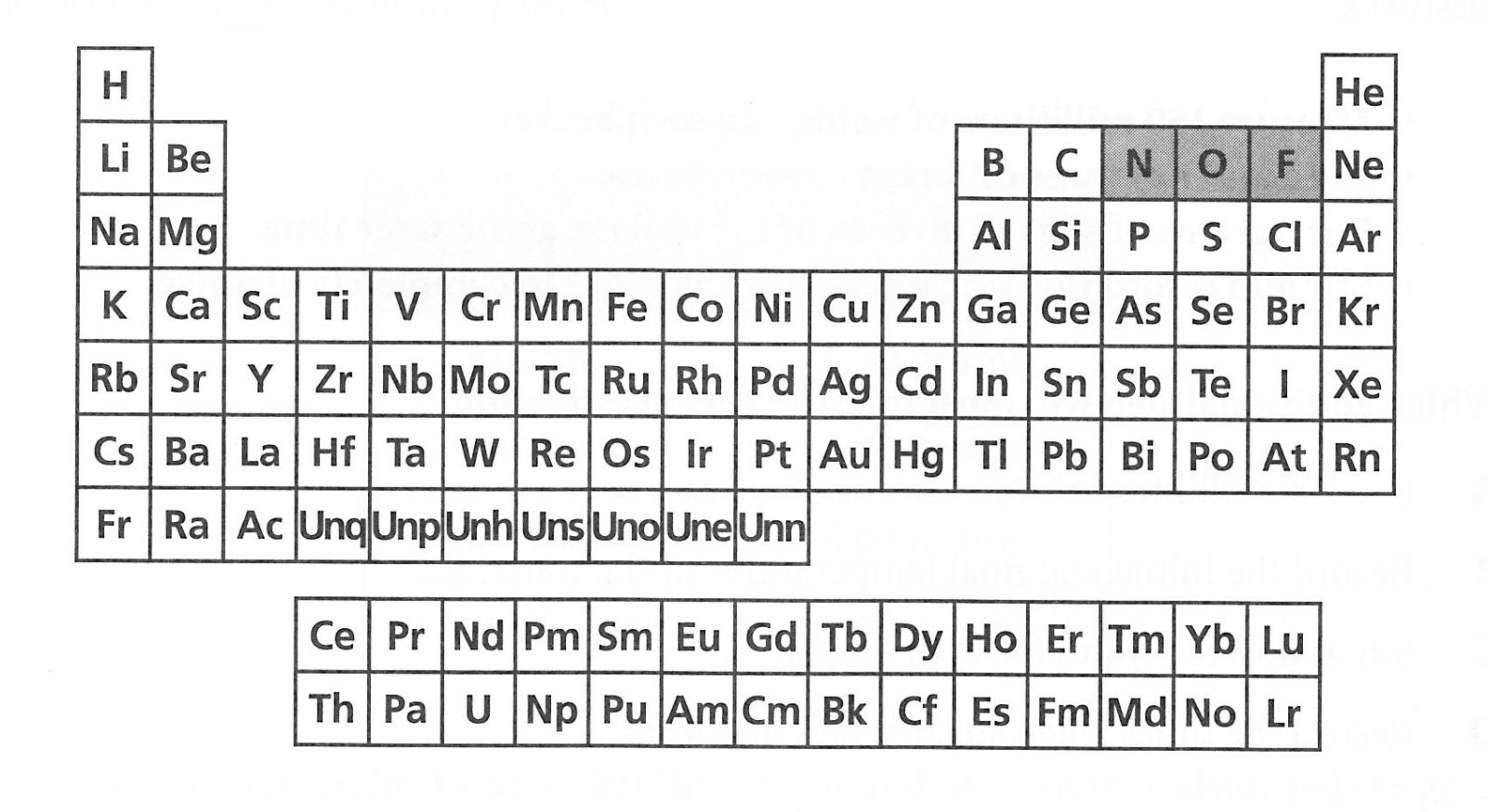 New periodic table questions and answers quiz periodic for Periodic table 6 mark question