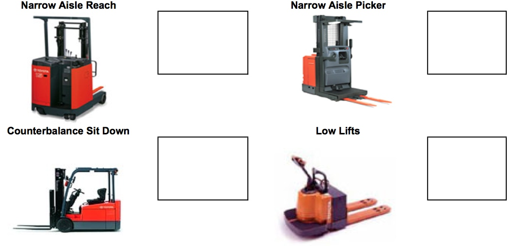 Take This Test To Get Your Forklift License Proprofs Quiz