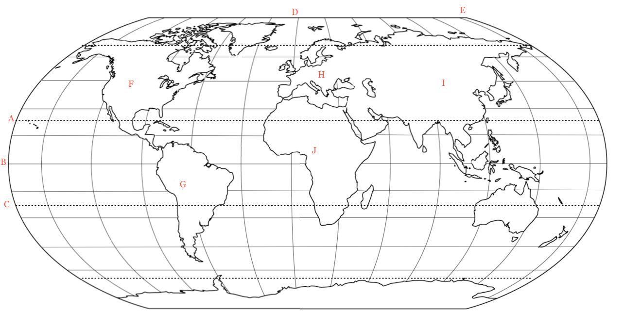 Geography economics test proprofs quiz geography economics test gumiabroncs Images