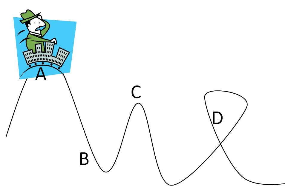 Kinetic Potential Energy Proprofs Quiz