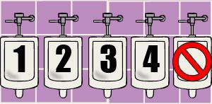 Bathroom Stall Quiz urinal etiquette - proprofs quiz