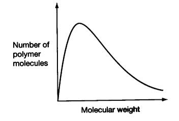 Hsc Chemistry - Module 1 - ProProfs Quiz