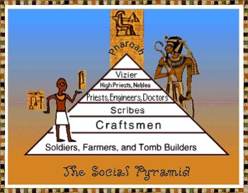ancient egypt and social democratic party