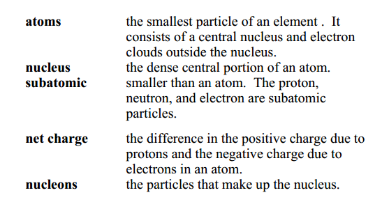 History Of Atomic Theory; Atomic Structure Flashcards by ProProfs