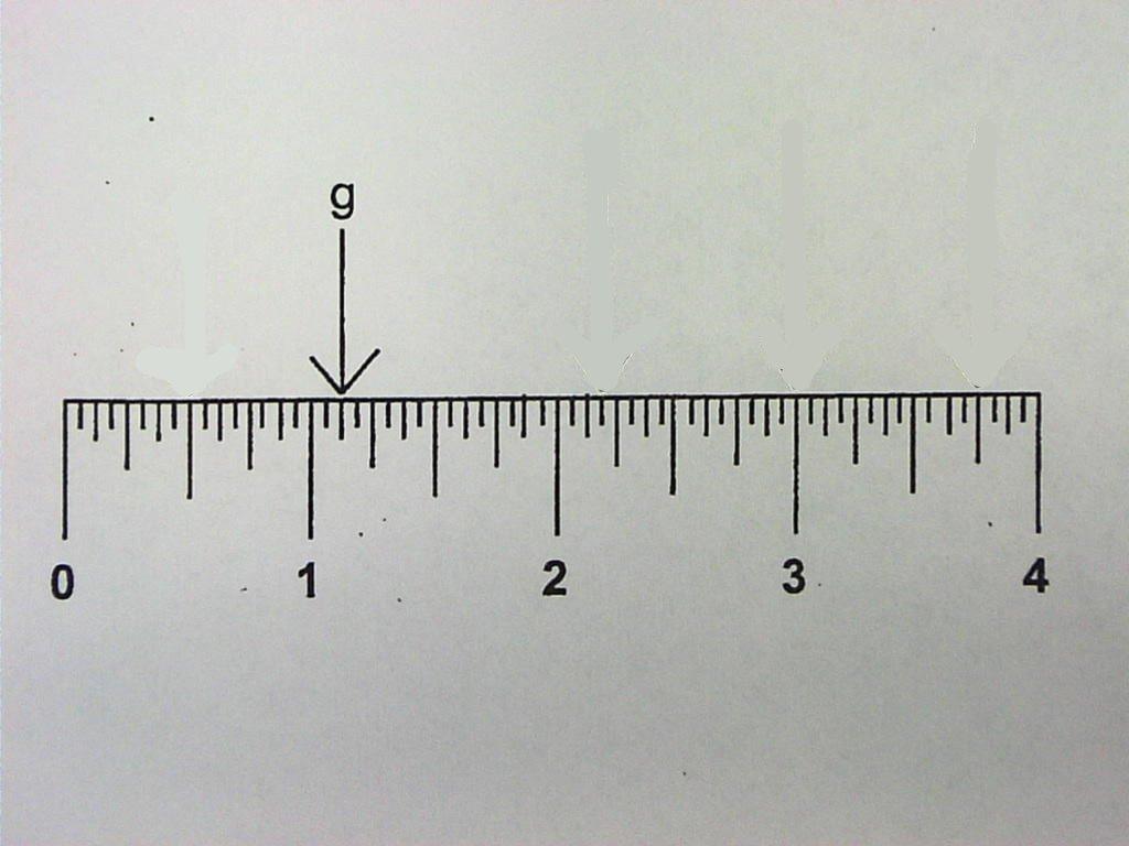 Ruler Measurement Geometry Review Quiz Proprofs Quiz