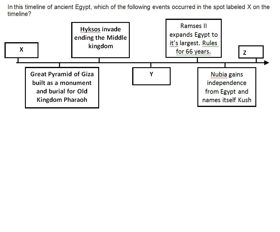 Chapter 2 ancient egypt proprofs quiz chapter 2 ancient egypt thecheapjerseys Choice Image