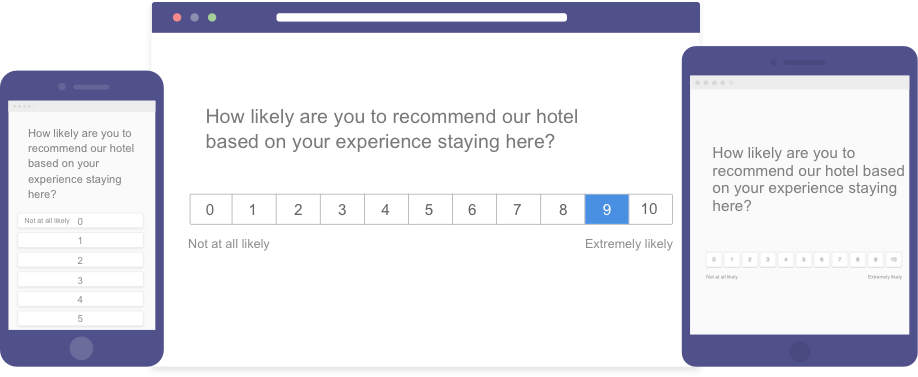 Quick One Question Survey To Get Actionable Hotel Guest Nps