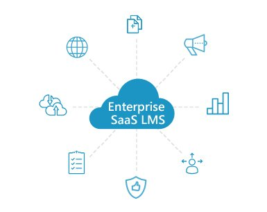 Enterprise learning management system for companies