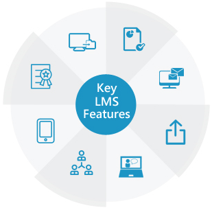 LMS software: key features