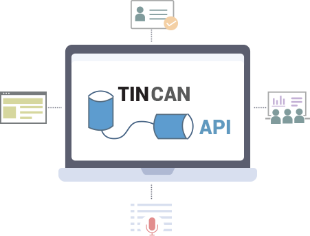 what is tin can api